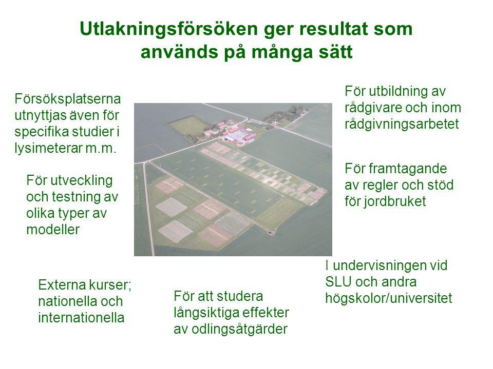 Urbana mark- och miljöfrågor Hallandsåstunneln Orresta golfbana