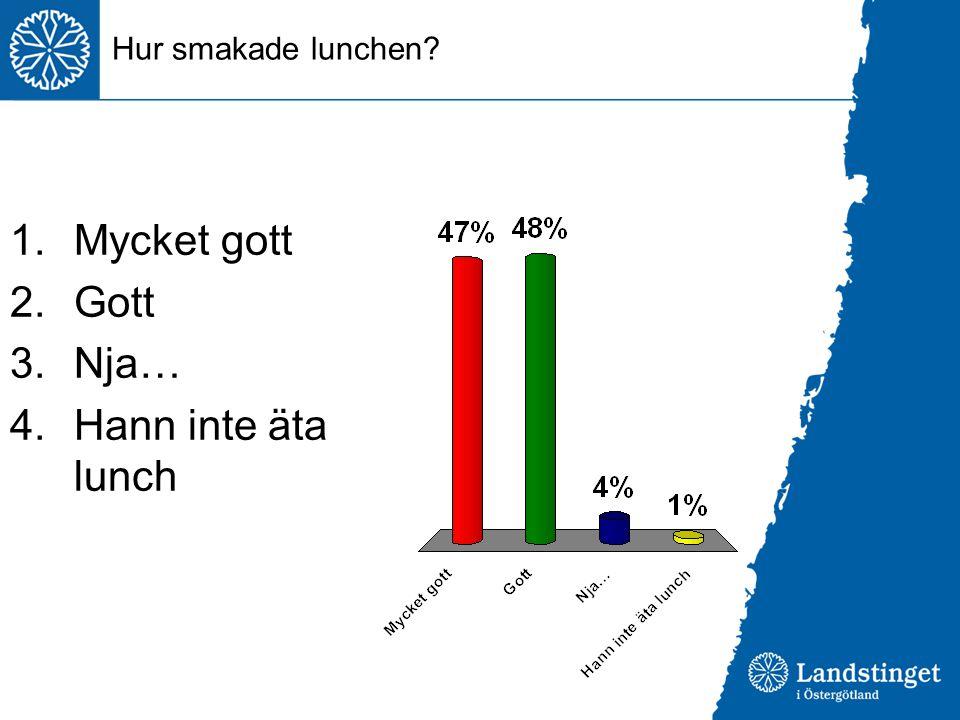 Hur smakade lunchen? 1.Mycket gott 2.Gott 3.Nja… 4.Hann inte äta lunch