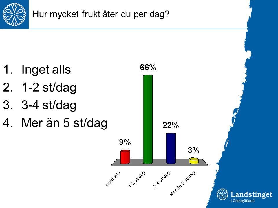 Hur mycket frukt äter du per dag? 1.Inget alls 2.1-2 st/dag 3.3-4 st/dag 4.Mer än 5 st/dag