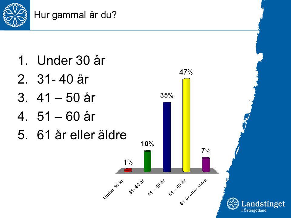 Hur gammal är du? 1.Under 30 år 2.31- 40 år 3.41 – 50 år 4.51 – 60 år 5.61 år eller äldre