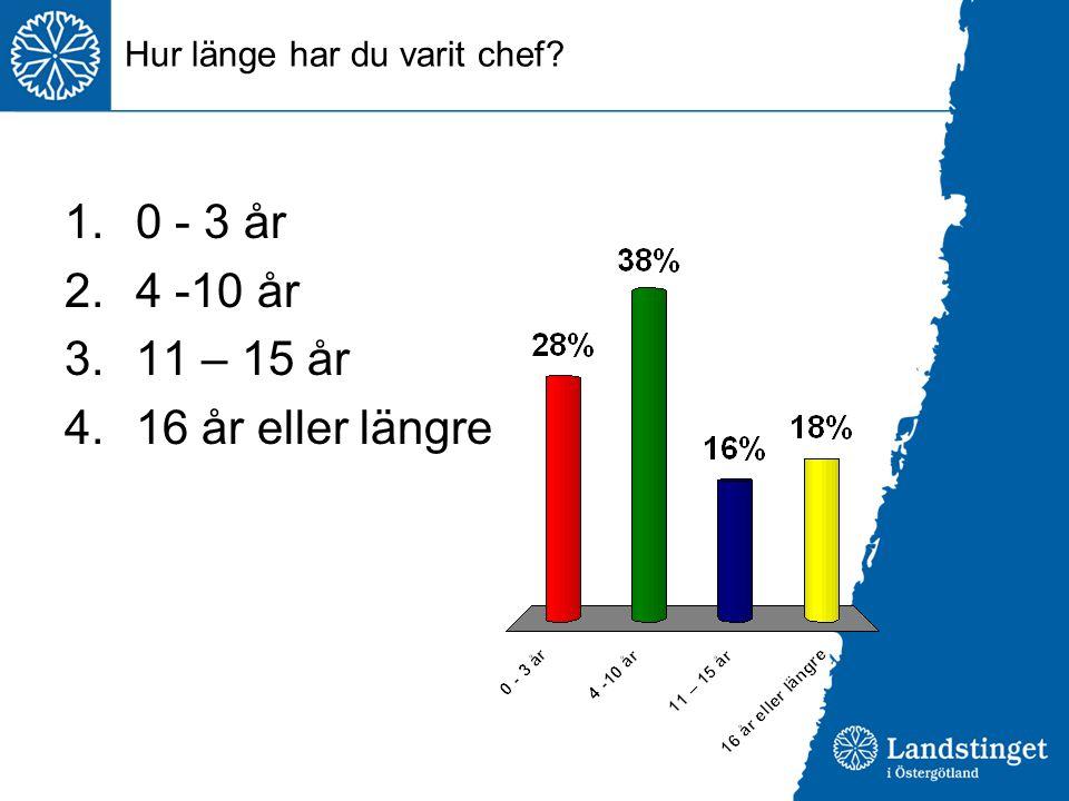 Hur länge har du varit chef? 1.0 - 3 år 2.4 -10 år 3.11 – 15 år 4.16 år eller längre