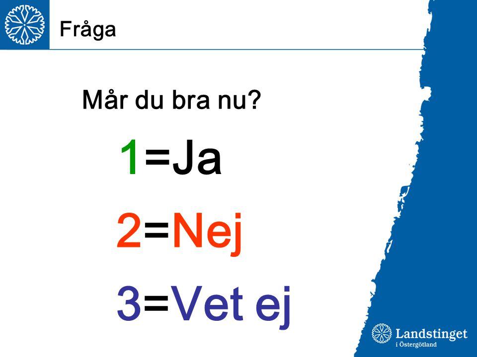 Mår du bra nu Fråga 1=Ja 2=Nej 3=Vet ej