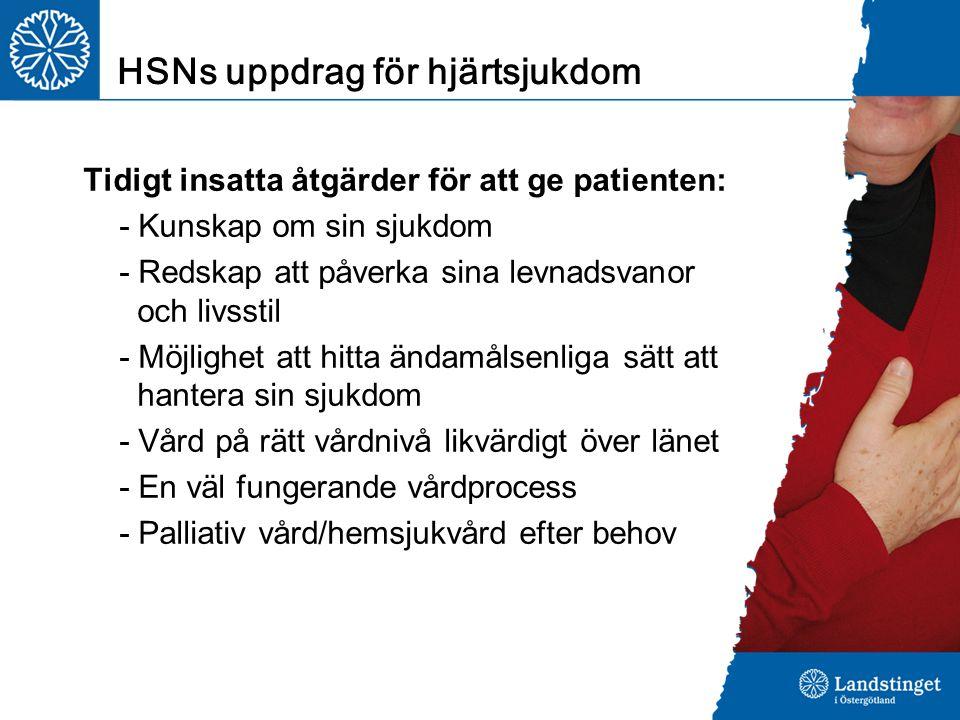 Tidigt insatta åtgärder för att ge patienten: - Kunskap om sin sjukdom - Redskap att påverka sina levnadsvanor och livsstil - Möjlighet att hitta ändamålsenliga sätt att hantera sin sjukdom - Vård på rätt vårdnivå likvärdigt över länet - En väl fungerande vårdprocess - Palliativ vård/hemsjukvård efter behov HSNs uppdrag för hjärtsjukdom