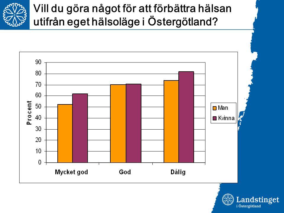 Vill du göra något för att förbättra hälsan utifrån eget hälsoläge i Östergötland?