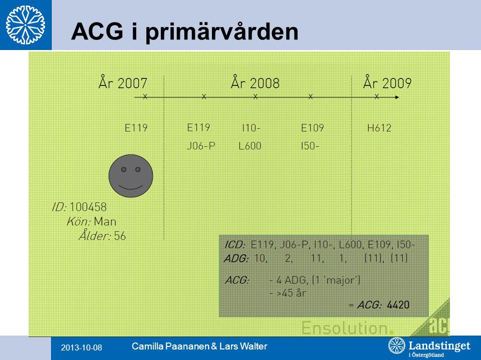 2013-10-08 Camilla Paananen & Lars Walter ACG i primärvården