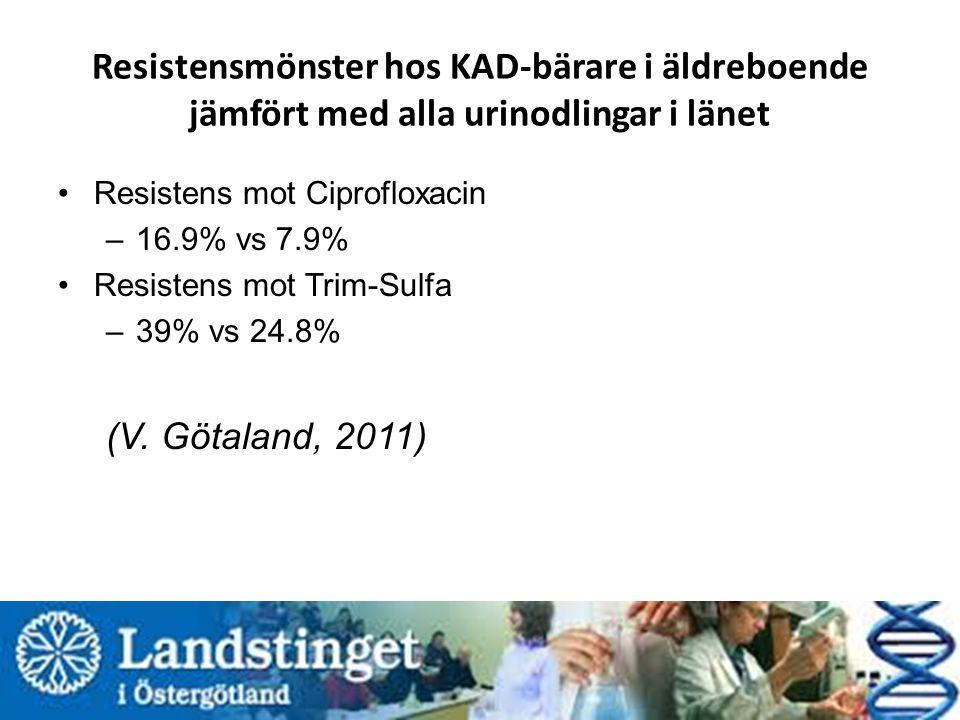 Resistensmönster hos KAD-bärare i äldreboende jämfört med alla urinodlingar i länet Resistens mot Ciprofloxacin –16.9% vs 7.9% Resistens mot Trim-Sulfa –39% vs 24.8% (V.
