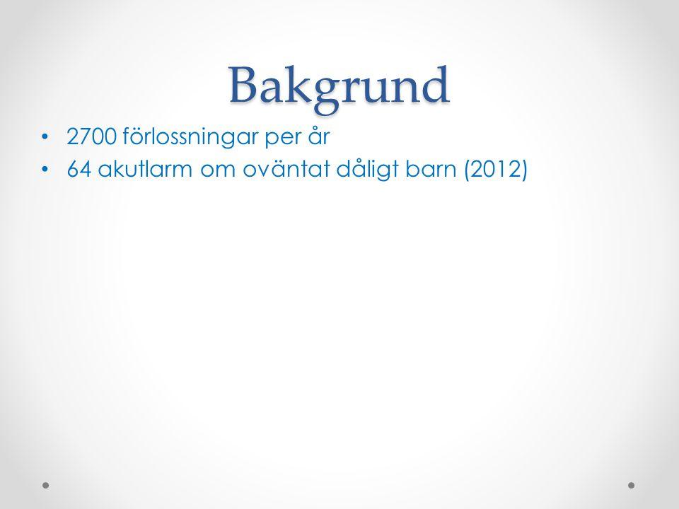 Bakgrund 2700 förlossningar per år 64 akutlarm om oväntat dåligt barn (2012)