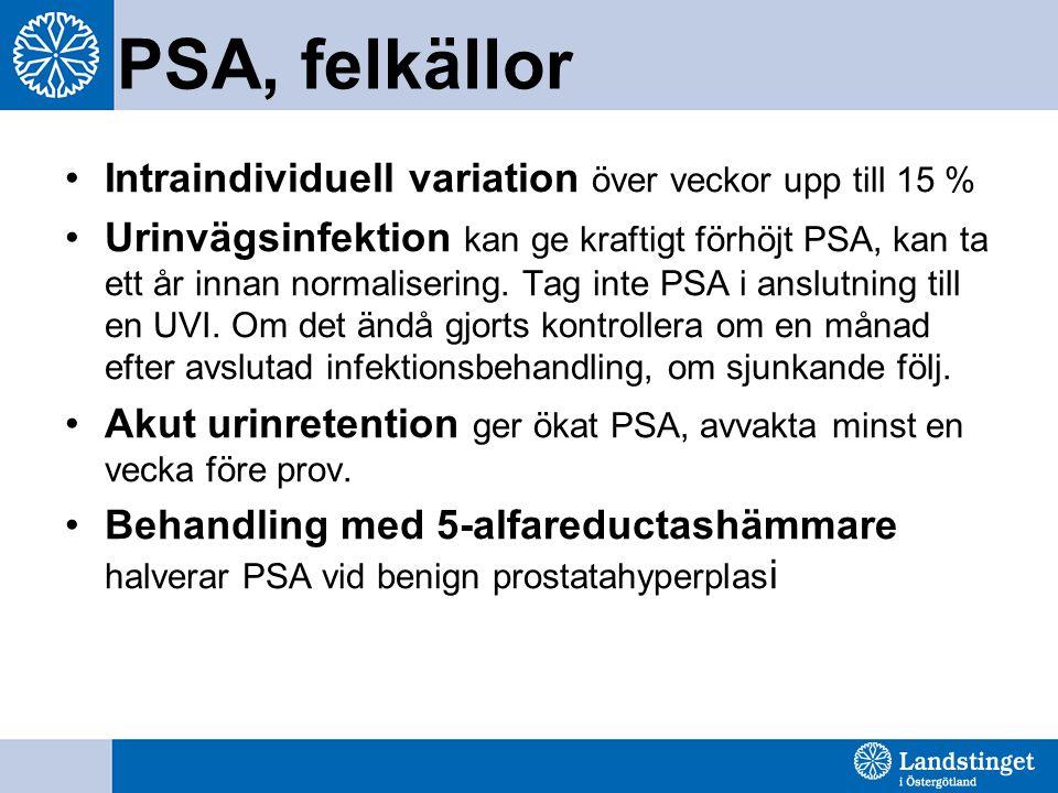 PSA, felkällor Intraindividuell variation över veckor upp till 15 % Urinvägsinfektion kan ge kraftigt förhöjt PSA, kan ta ett år innan normalisering.