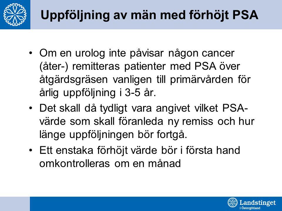 Uppföljning av män med förhöjt PSA Om en urolog inte påvisar någon cancer (åter-) remitteras patienter med PSA över åtgärdsgräsen vanligen till primär