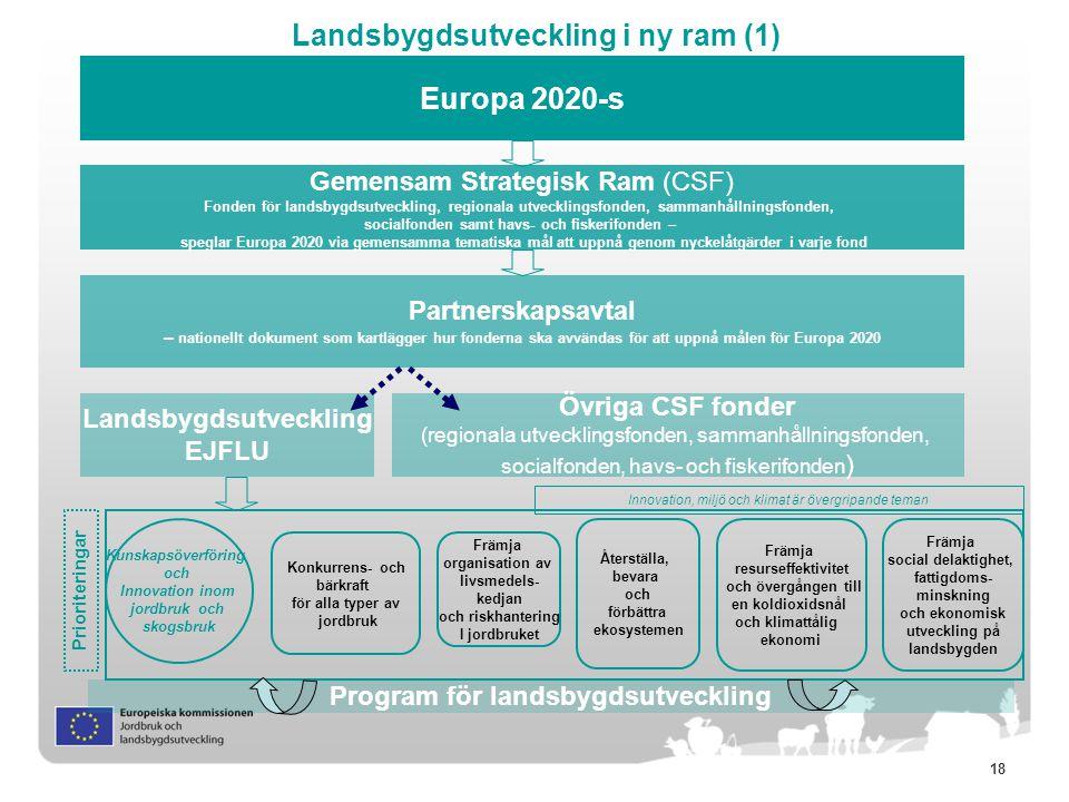 18 Landsbygdsutveckling i ny ram (1) Gemensam Strategisk Ram (CSF) Fonden för landsbygdsutveckling, regionala utvecklingsfonden, sammanhållningsfonden