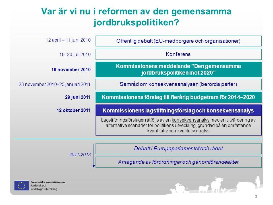 14 Ny utformning av direktstödet (1) År 2014 kommer jordbrukarna i EU att ha tillgång till: ELLER Obligatoriska stödordningar (samtliga MS): –Grundläggande inkomststöd – Grönt stöd* –Stöd för unga jordbrukare Ett förenklat stödsystem för små jordbrukare (obligatoriskt för MS, valfritt för jordbrukaren) Frivilliga stödordningar (valfritt för MS): –Kopplat stöd –Stöd i områden med naturgivna nackdelar (+) * Stöd för jordbruksmetoder som är bra för klimat och miljö Samtliga stöd omfattas av tvärvillkoren Alla jordbrukare ska ha tillgång till systemet för jordbruksrådgivning