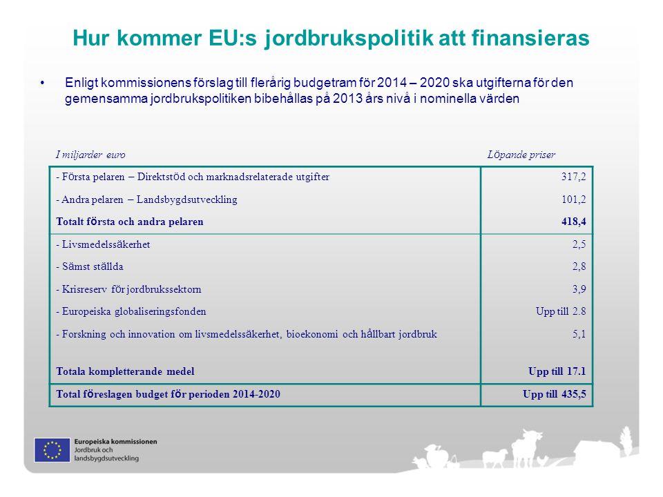 Hur kommer EU:s jordbrukspolitik att finansieras Enligt kommissionens förslag till flerårig budgetram för 2014 – 2020 ska utgifterna för den gemensamm