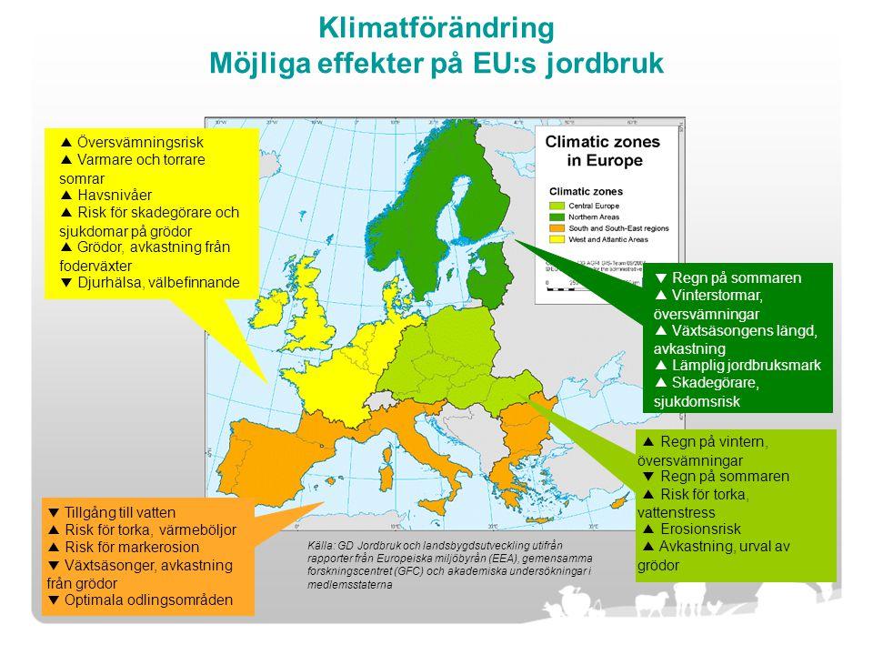 Klimatförändring Möjliga effekter på EU:s jordbruk ▲ Översvämningsrisk ▲ Varmare och torrare somrar ▲ Havsnivåer ▲ Risk för skadegörare och sjukdomar