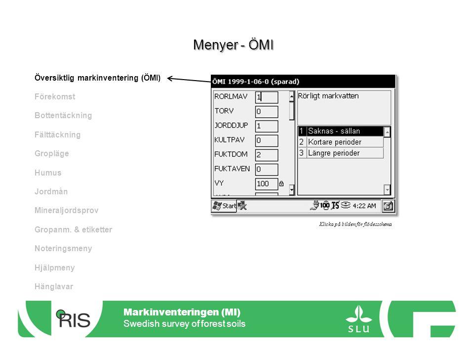 Markinventeringen (MI) Swedish survey of forest soils Menyer - ÖMI Översiktlig markinventering (ÖMI) Förekomst Bottentäckning Fälttäckning Gropläge Humus Jordmån Mineraljordsprov Gropanm.