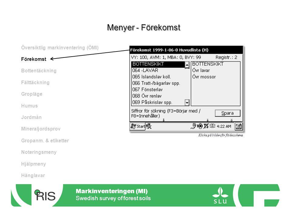 Markinventeringen (MI) Swedish survey of forest soils Menyer - Förekomst Översiktlig markinventering (ÖMI) Förekomst Bottentäckning Fälttäckning Gropläge Humus Jordmån Mineraljordsprov Gropanm.
