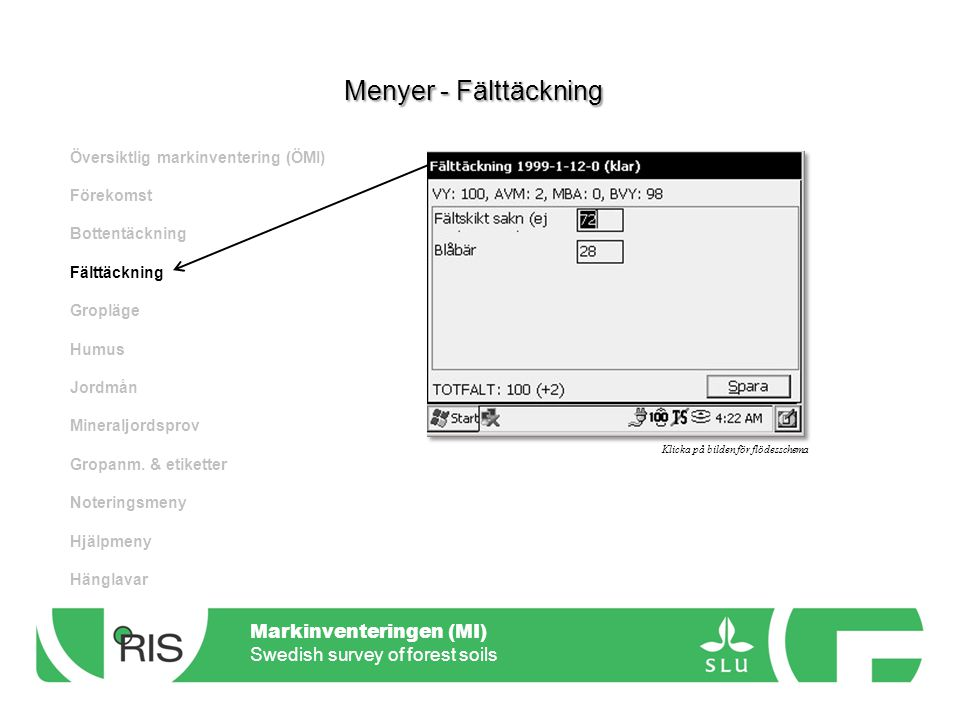 Markinventeringen (MI) Swedish survey of forest soils Menyer - Fälttäckning Översiktlig markinventering (ÖMI) Förekomst Bottentäckning Fälttäckning Gropläge Humus Jordmån Mineraljordsprov Gropanm.