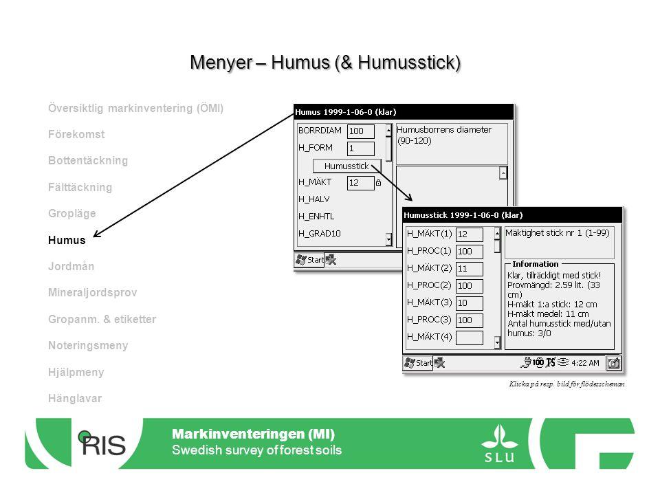 Markinventeringen (MI) Swedish survey of forest soils Menyer – Humus (& Humusstick) Översiktlig markinventering (ÖMI) Förekomst Bottentäckning Fälttäckning Gropläge Humus Jordmån Mineraljordsprov Gropanm.