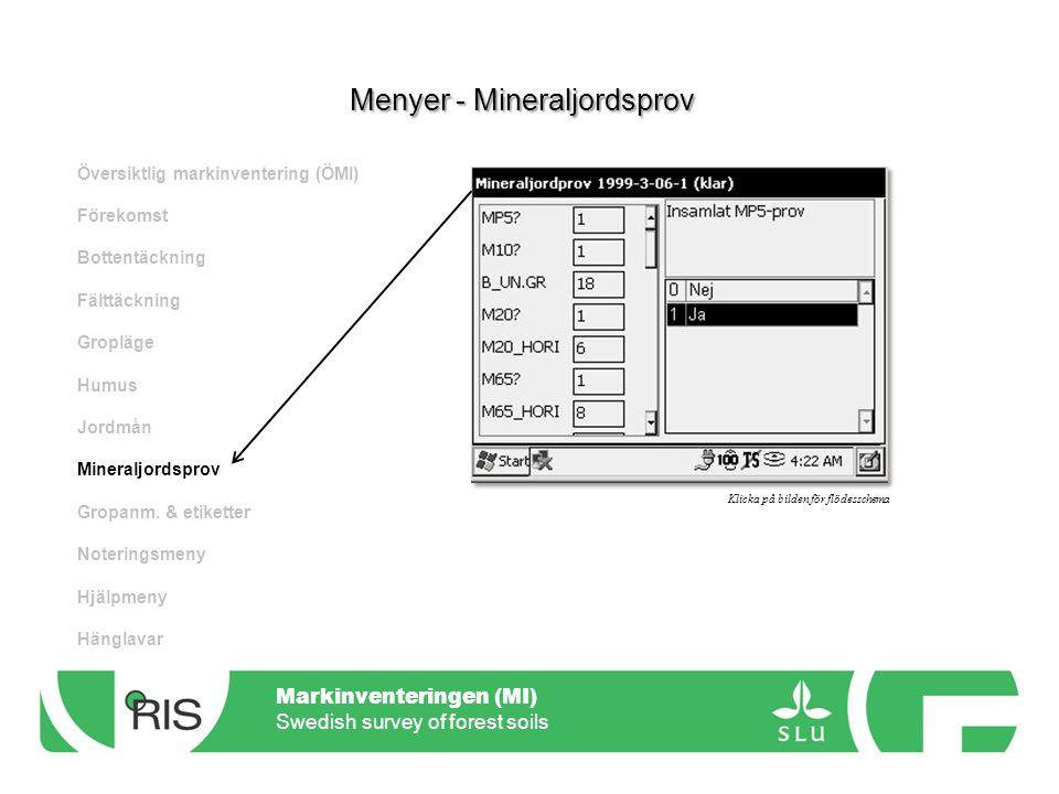 Markinventeringen (MI) Swedish survey of forest soils Menyer - Mineraljordsprov Översiktlig markinventering (ÖMI) Förekomst Bottentäckning Fälttäckning Gropläge Humus Jordmån Mineraljordsprov Gropanm.