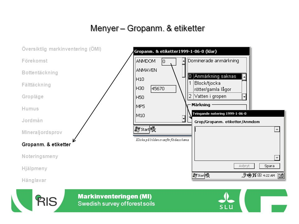 Markinventeringen (MI) Swedish survey of forest soils Menyer – Gropanm.