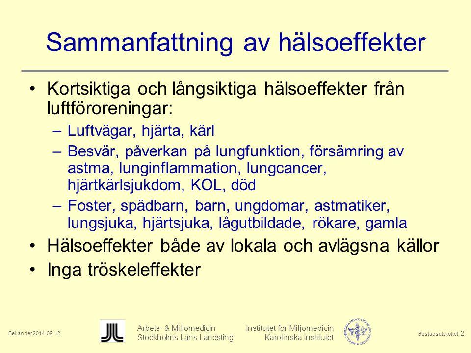 Bellander 2014-09-12 Arbets- & Miljömedicin Institutet för Miljömedicin Stockholms Läns Landsting Karolinska Institutet Bostadsutskottet 2 Sammanfattning av hälsoeffekter Kortsiktiga och långsiktiga hälsoeffekter från luftföroreningar: –Luftvägar, hjärta, kärl –Besvär, påverkan på lungfunktion, försämring av astma, lunginflammation, lungcancer, hjärtkärlsjukdom, KOL, död –Foster, spädbarn, barn, ungdomar, astmatiker, lungsjuka, hjärtsjuka, lågutbildade, rökare, gamla Hälsoeffekter både av lokala och avlägsna källor Inga tröskeleffekter