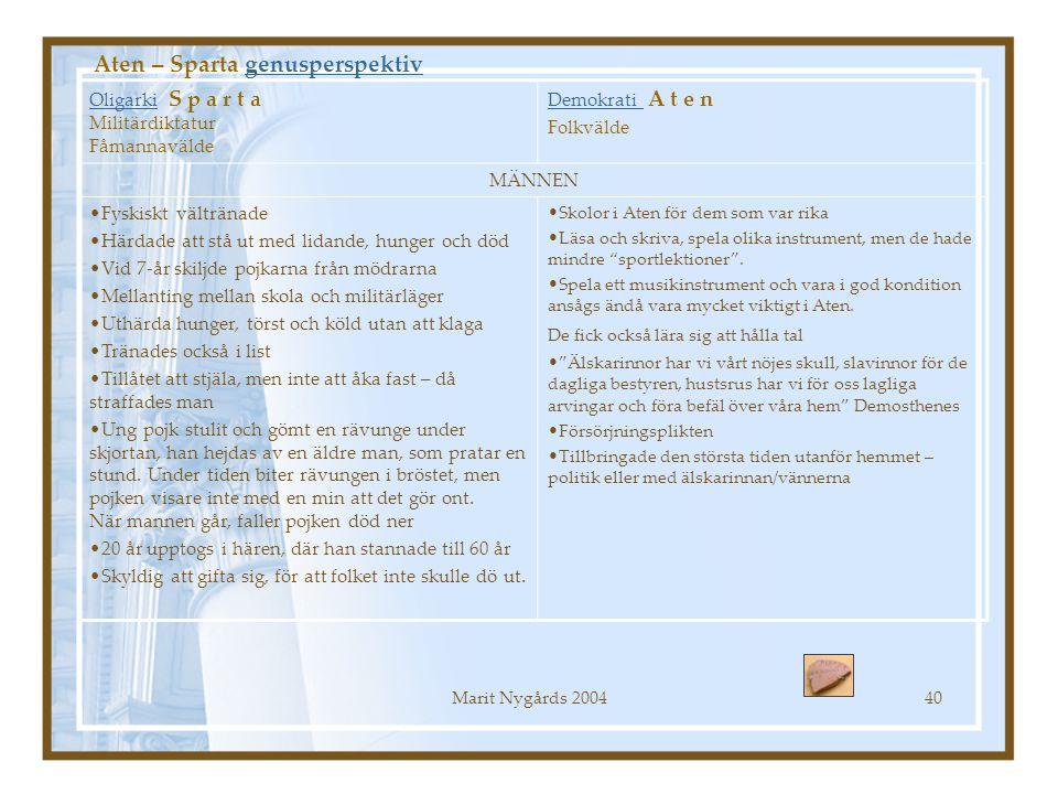 Marit Nygårds 200440 Aten – Sparta genusperspektivgenusperspektiv OligarkiOligarki S p a r t a Militärdiktatur Fåmannavälde Demokrati Demokrati A t e