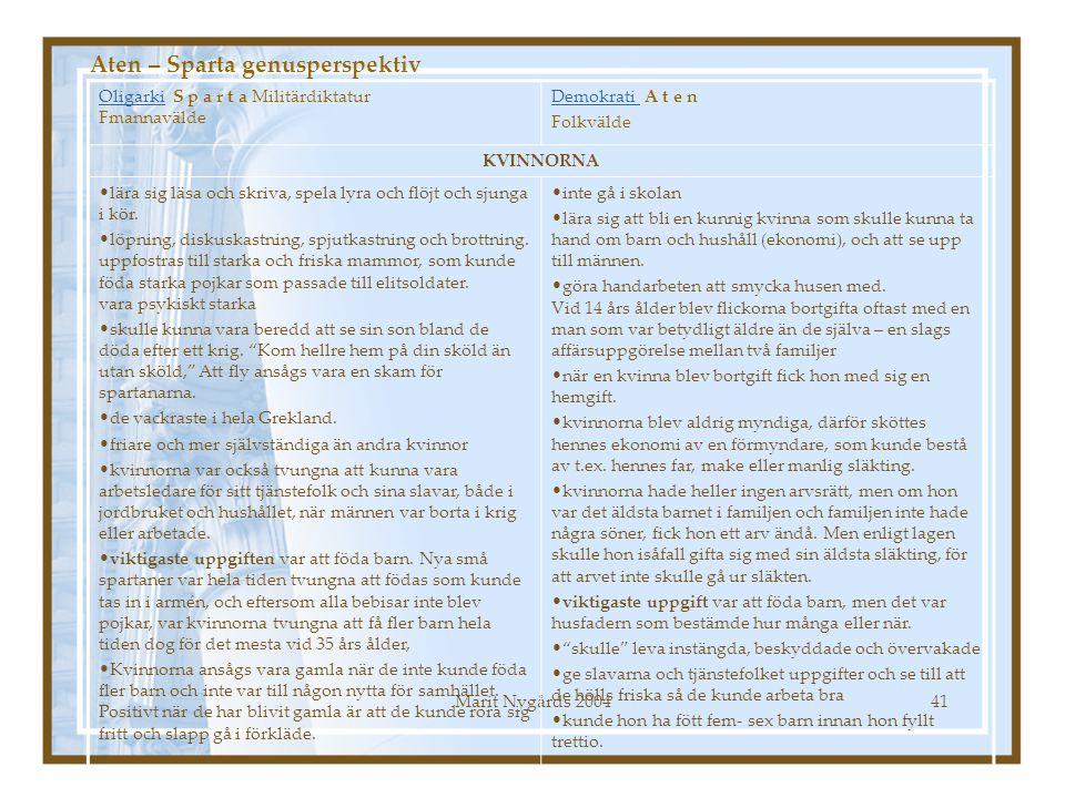 Marit Nygårds 200441 Aten – Sparta genusperspektiv OligarkiOligarki S p a r t a Militärdiktatur Fmannavälde Demokrati Demokrati A t e n Folkvälde KVIN