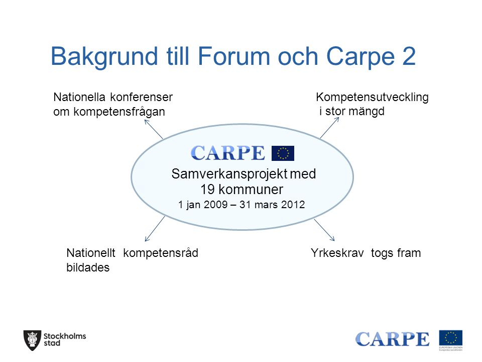 Bakgrund till Forum och Carpe 2 Samverkansprojekt med 19 kommuner 1 jan 2009 – 31 mars 2012 Kompetensutveckling i stor mängd Yrkeskrav togs fram Nationella konferenser om kompetensfrågan Nationellt kompetensråd bildades