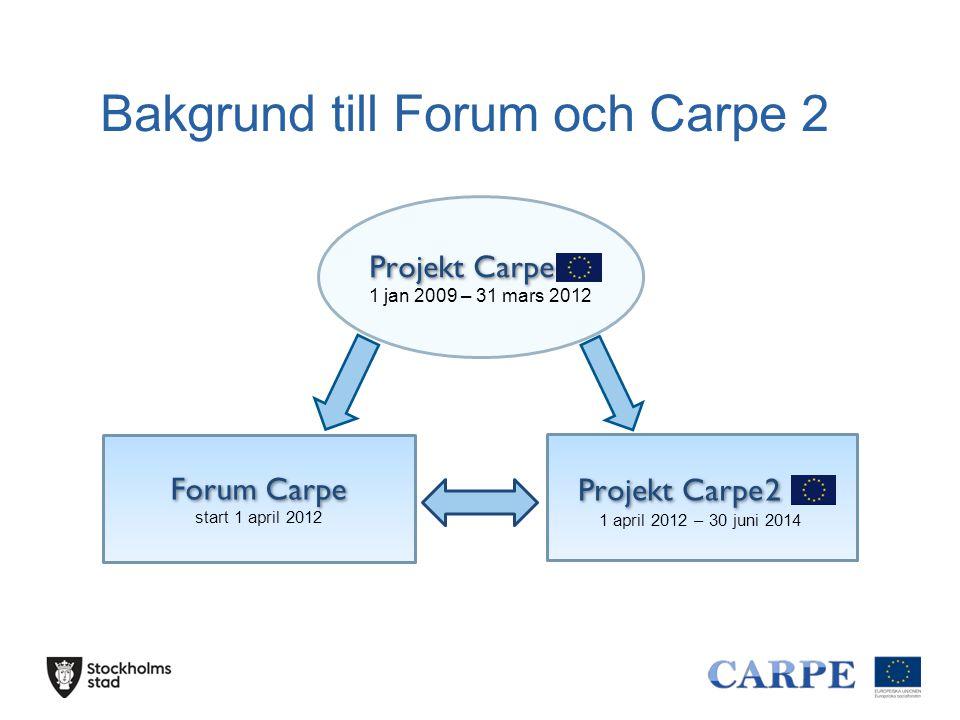 Bakgrund till Forum och Carpe 2 Forum Carpe start 1 april 2012 Projekt Carpe 2 1 april 2012 – 30 juni 2014 Projekt Carpe 1 jan 2009 – 31 mars 2012