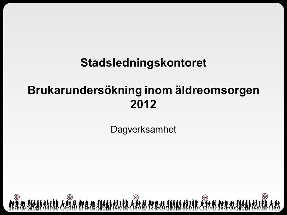 Stadsledningskontoret Brukarundersökning inom äldreomsorgen 2012 Dagverksamhet