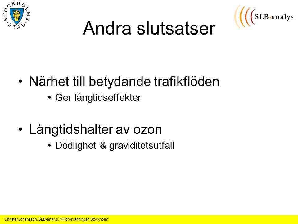 Christer Johansson, SLB-analys, Miljöförvaltningen Stockholm Andra slutsatser Närhet till betydande trafikflöden Ger långtidseffekter Långtidshalter av ozon Dödlighet & graviditetsutfall