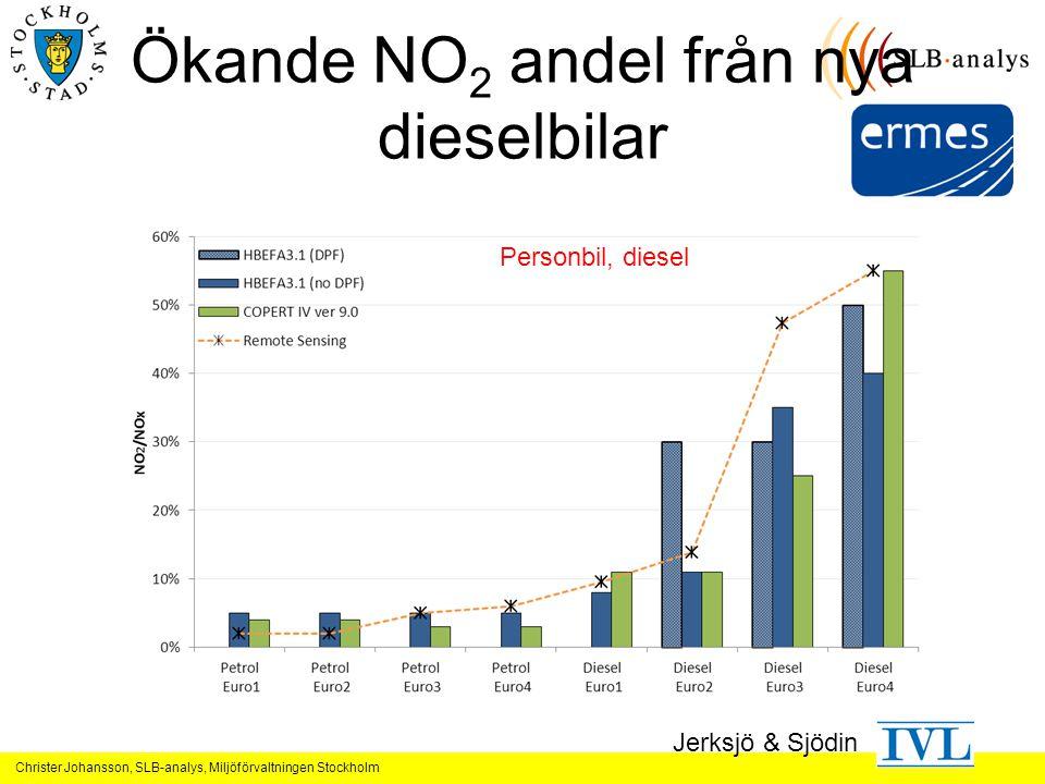 Christer Johansson, SLB-analys, Miljöförvaltningen Stockholm Ökande NO 2 andel från nya dieselbilar Jerksjö & Sjödin Personbil, diesel