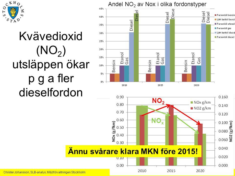 Christer Johansson, SLB-analys, Miljöförvaltningen Stockholm Kvävedioxid (NO 2 ) utsläppen ökar p g a fler dieselfordon Andel NO 2 av Nox i olika fordonstyper NO 2 NO x Ännu svårare klara MKN före 2015!