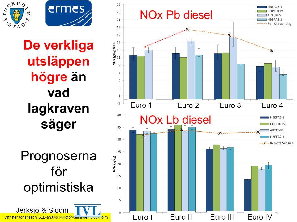 Christer Johansson, SLB-analys, Miljöförvaltningen Stockholm De verkliga utsläppen högre än vad lagkraven säger Prognoserna för optimistiska Jerksjö & Sjödin NOx Pb diesel NOx Lb diesel Euro 1 Euro 2Euro 3Euro 4 Euro I Euro IIEuro IIIEuro IV