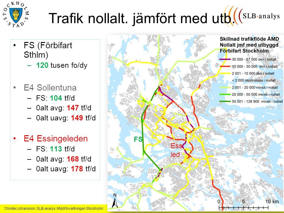 Christer Johansson, SLB-analys, Miljöförvaltningen Stockholm Trafik nollalt.