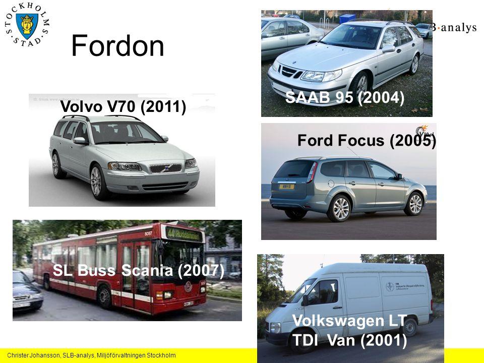 Christer Johansson, SLB-analys, Miljöförvaltningen Stockholm Fordon Volvo V70 (2011) SAAB 95 (2004) Ford Focus (2005) Volkswagen LT TDI Van (2001) SL Buss Scania (2007)