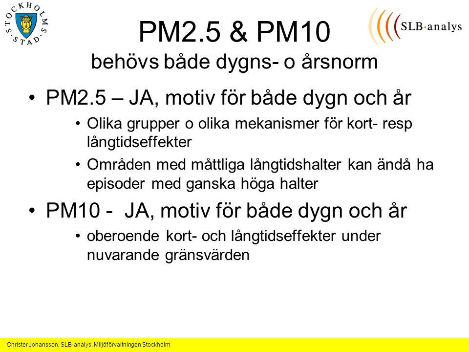 Christer Johansson, SLB-analys, Miljöförvaltningen Stockholm PM2.5 & PM10 behövs både dygns- o årsnorm PM2.5 – JA, motiv för både dygn och år Olika grupper o olika mekanismer för kort- resp långtidseffekter Områden med måttliga långtidshalter kan ändå ha episoder med ganska höga halter PM10 - JA, motiv för både dygn och år oberoende kort- och långtidseffekter under nuvarande gränsvärden