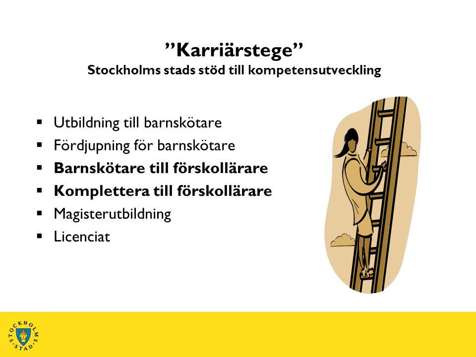 """""""Karriärstege"""" Stockholms stads stöd till kompetensutveckling  Utbildning till barnskötare  Fördjupning för barnskötare  Barnskötare till förskollä"""