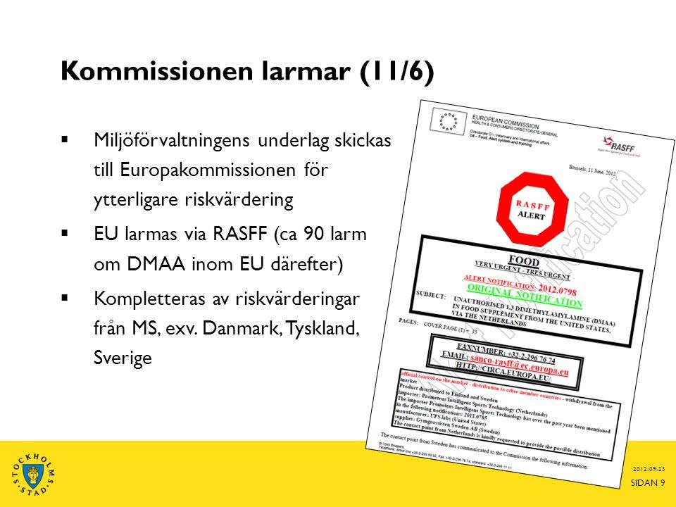 Kommissionen larmar (11/6)  Miljöförvaltningens underlag skickas till Europakommissionen för ytterligare riskvärdering  EU larmas via RASFF (ca 90 larm om DMAA inom EU därefter)  Kompletteras av riskvärderingar från MS, exv.