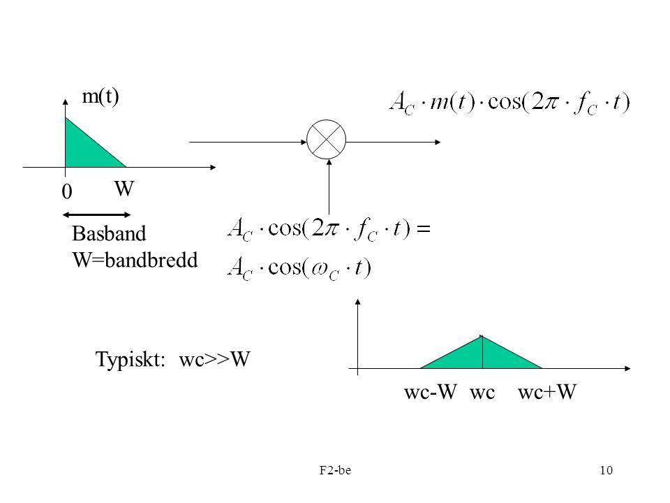 F2-be10 W 0 Basband W=bandbredd m(t) wc-W wc wc+W Typiskt: wc>>W