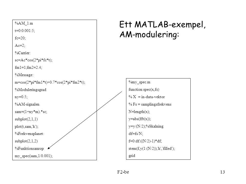 F2-be13 %AM_1.m t=0:0.001:5; fc=20; Ac=2; %Carrier: sc=Ac*cos(2*pi*fc*t); fm1=1;fm2=2.4; %Message: m=cos(2*pi*fm1*t)+0.7*cos(2*pi*fm2*t); %Modulerings