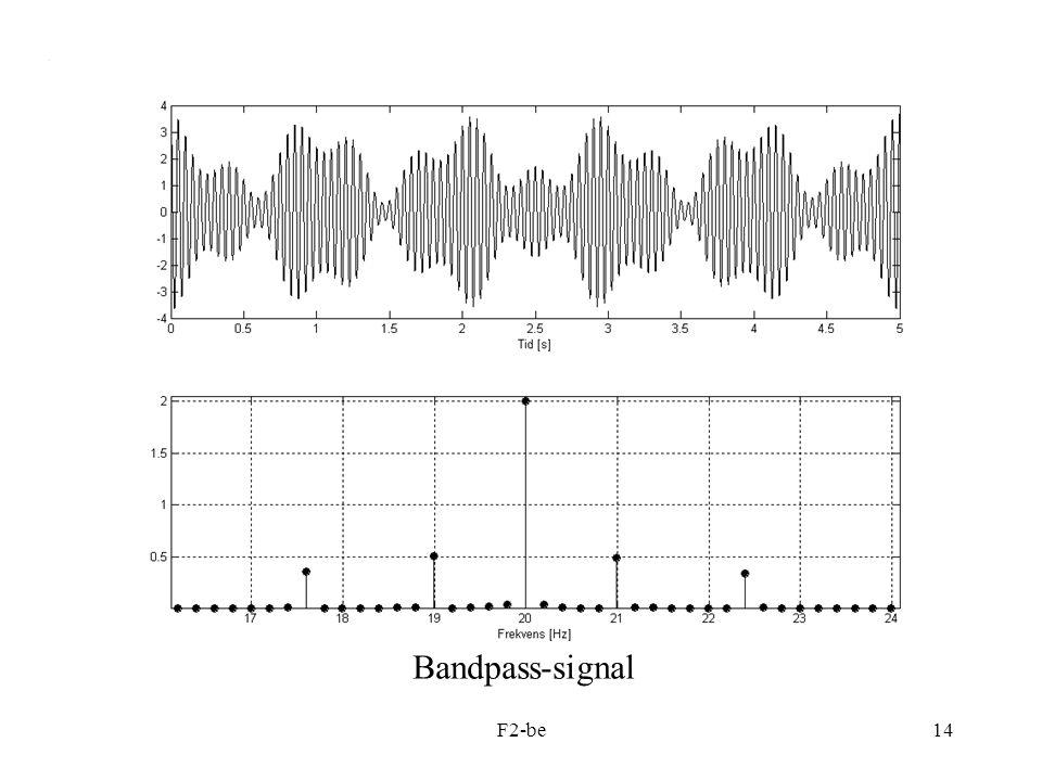 F2-be14 Bandpass-signal
