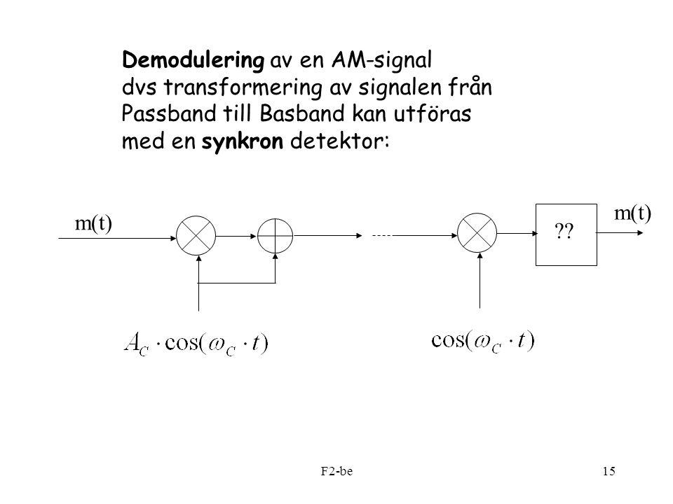 F2-be15 Demodulering av en AM-signal dvs transformering av signalen från Passband till Basband kan utföras med en synkron detektor: m(t) ?? m(t)