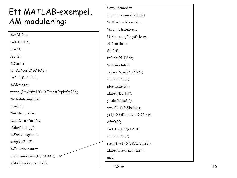 F2-be16 Ett MATLAB-exempel, AM-modulering: %AM_2.m t=0:0.001:5; fc=20; Ac=2; %Carrier: sc=Ac*cos(2*pi*fc*t); fm1=1;fm2=2.4; %Message: m=cos(2*pi*fm1*t