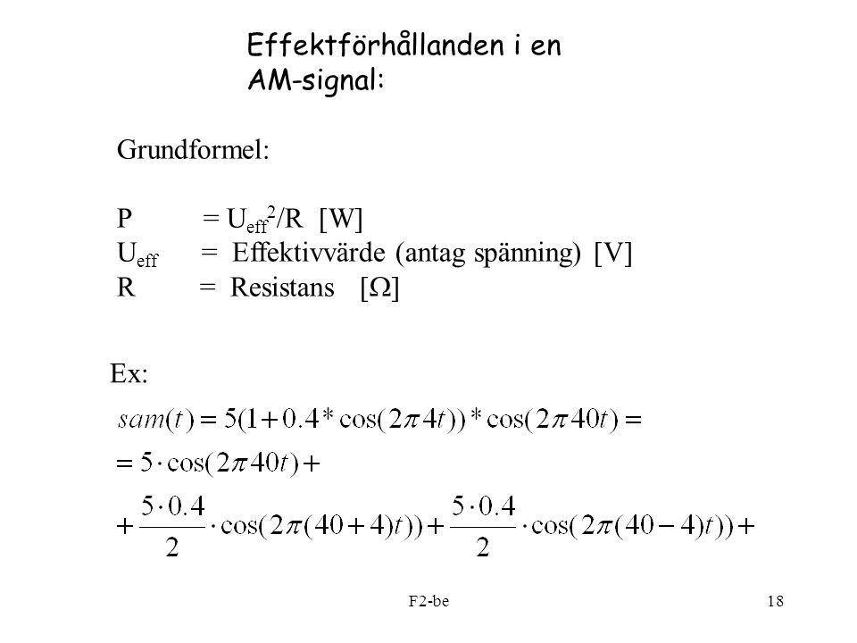 F2-be18 Effektförhållanden i en AM-signal: Grundformel: P = U eff 2 /R [W] U eff = Effektivvärde (antag spänning) [V] R = Resistans [  ] Ex: