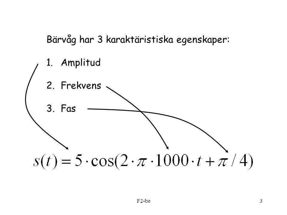 F2-be4 Vi talar därför om: 1.Amplitud – modulering (AM) 2.Frekvens –modulering (FM) 3.Fas – modulering (PM) Vilken modulationstyp .