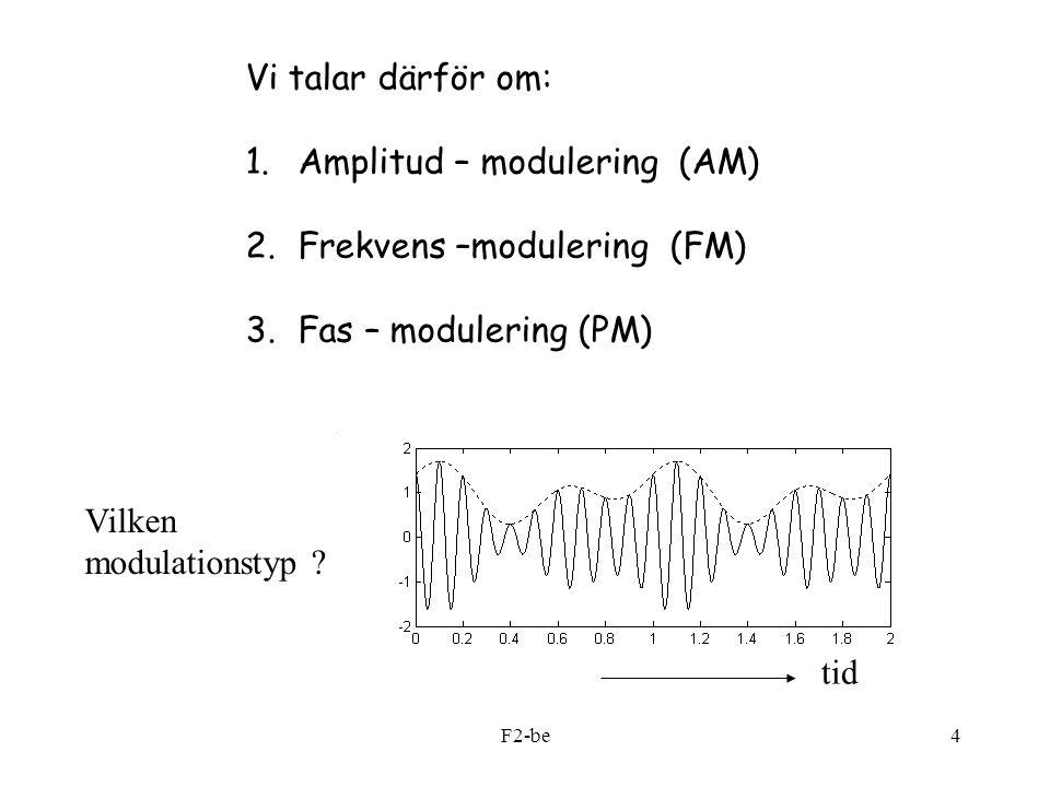 F2-be4 Vi talar därför om: 1.Amplitud – modulering (AM) 2.Frekvens –modulering (FM) 3.Fas – modulering (PM) Vilken modulationstyp ? tid