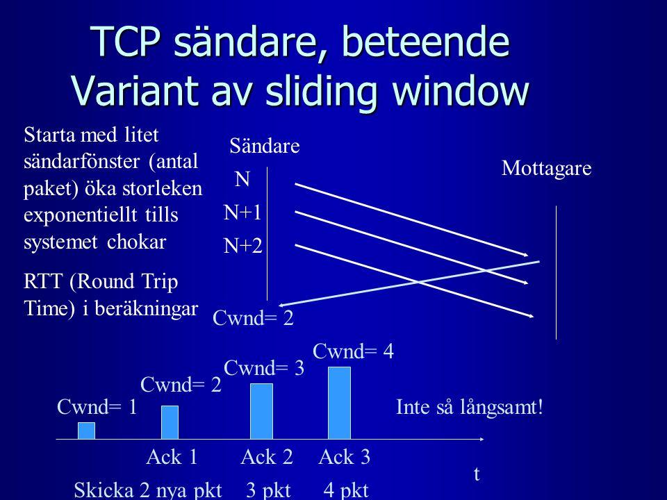 TCP sändare, beteende Variant av sliding window Mottagare Sändare N+2 N N+1 Starta med litet sändarfönster (antal paket) öka storleken exponentiellt tills systemet chokar RTT (Round Trip Time) i beräkningar t Cwnd= 1 Ack 1 Cwnd= 2 Ack 2 Cwnd= 3 Cwnd= 4 Inte så långsamt.