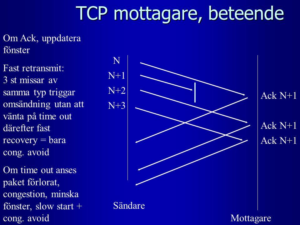 TCP mottagare, beteende Om Ack, uppdatera fönster Fast retransmit: 3 st missar av samma typ triggar omsändning utan att vänta på time out därefter fast recovery = bara cong.