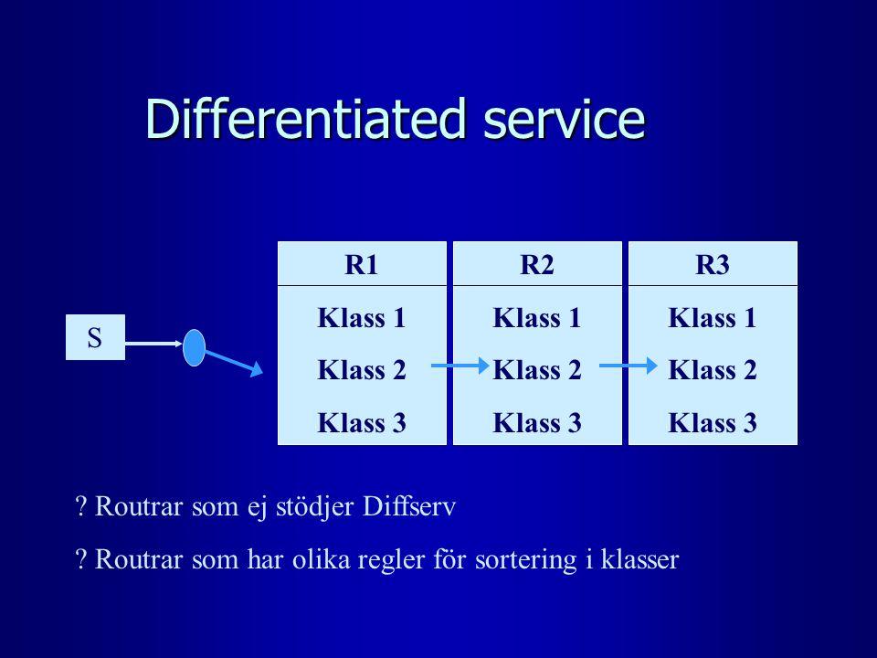 Differentiated service R1 Klass 1 Klass 2 Klass 3 S R2 Klass 1 Klass 2 Klass 3 R3 Klass 1 Klass 2 Klass 3 .