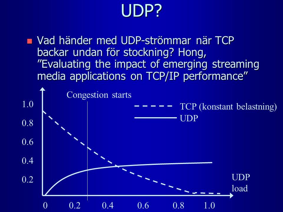 """UDP? n Vad händer med UDP-strömmar när TCP backar undan för stockning? Hong, """"Evaluating the impact of emerging streaming media applications on TCP/IP"""